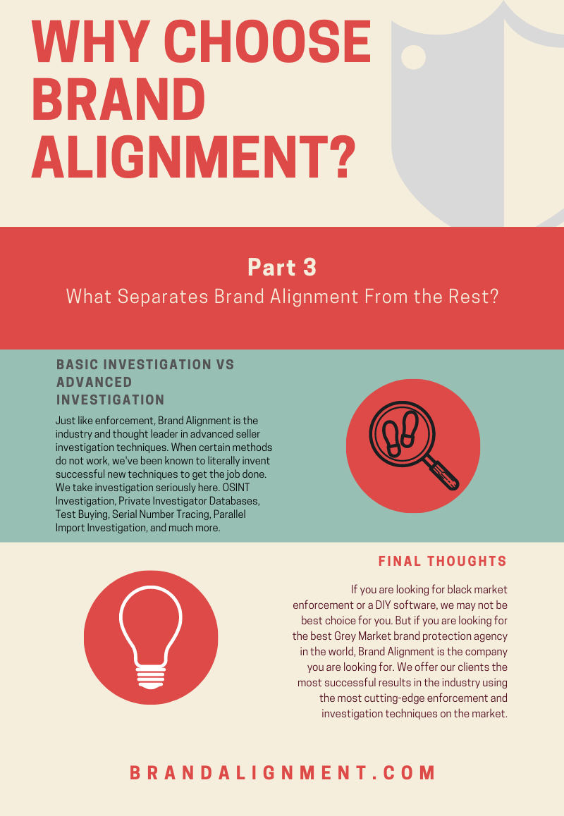 Why Choose Brand Alignment - Part 3